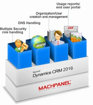 MachPanel CRM - Microsoft CRM 2013 Automation Solution