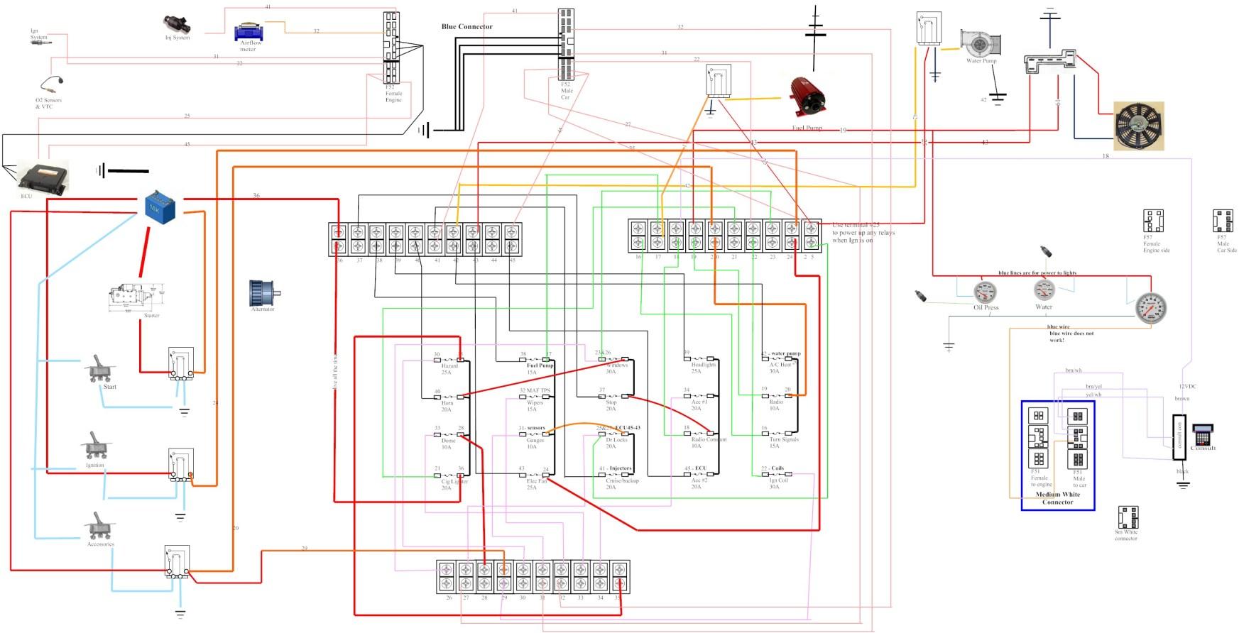 s15 sr20de wiring diagram wiring diagrams sr20 wiring diagram auto schematic