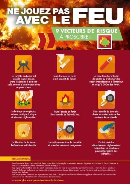 Consignes incendie - Ne jouez pas avec le feu