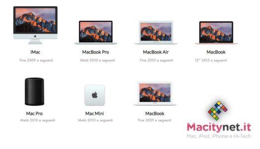 Mac compatibili con macOS Sierra