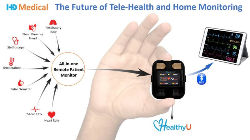 HealthyU, an all-in-one smart patient monitoring device for telemedicine and wellness