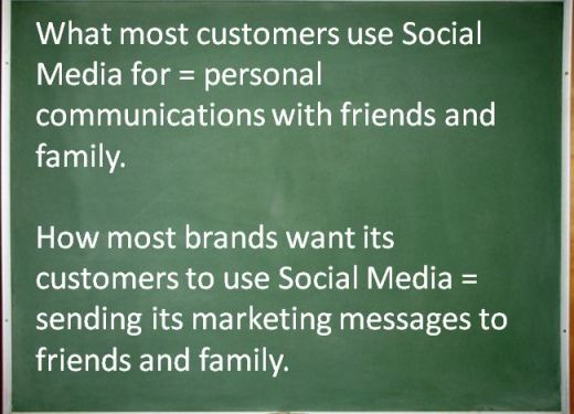 Social Media ROI, Customer service, Customer research