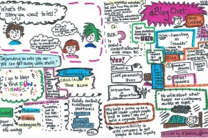 Graphic Recording of the Live #Blogchat at B2B Forum by Veronica Jarski!