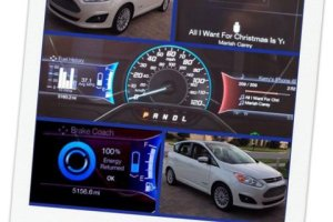 Blogger Outreach: How Ford is Getting it Right