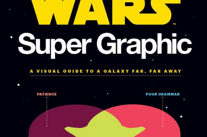 Star Wars Super Graphics