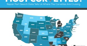 Corvette Demographics - Highest US Density