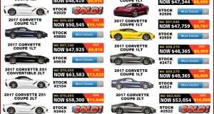 17 percent off select 2017 Corvette Grand Sports