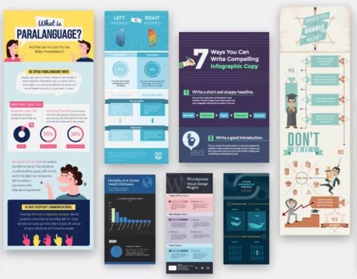 Vos infographies sur Visme