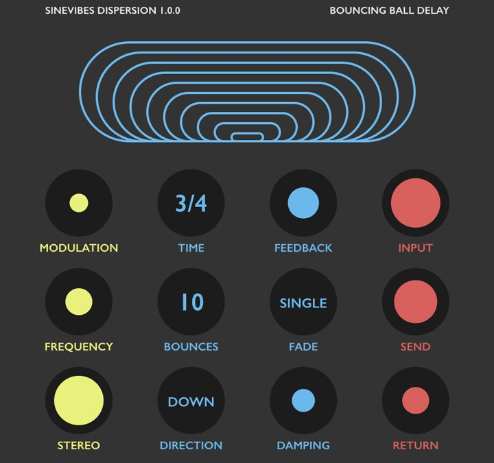 Sinevibes releases Dispersion bouncing ball delay