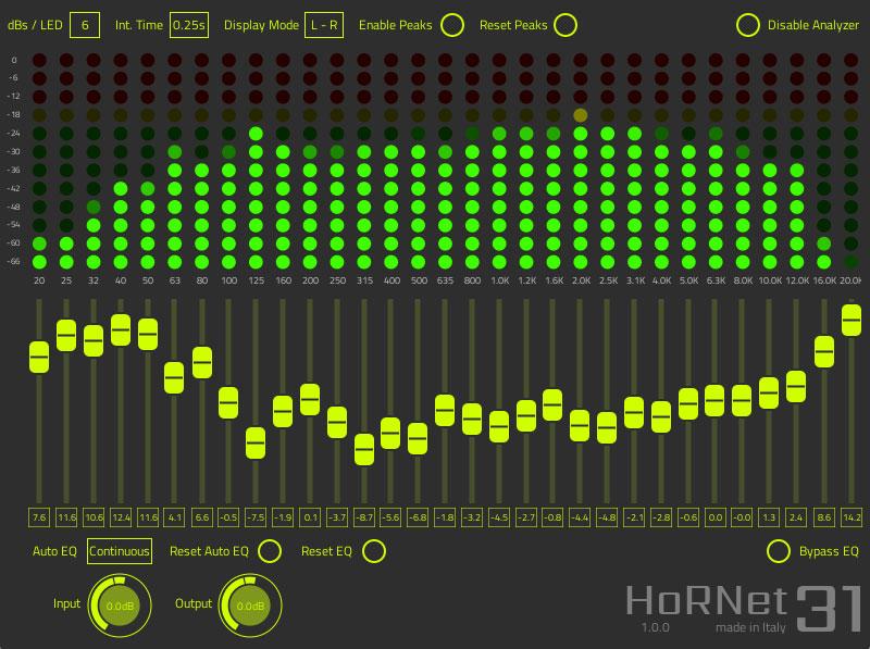 HoRNet presents ThirtyOne graphic auto EQ and analyzer