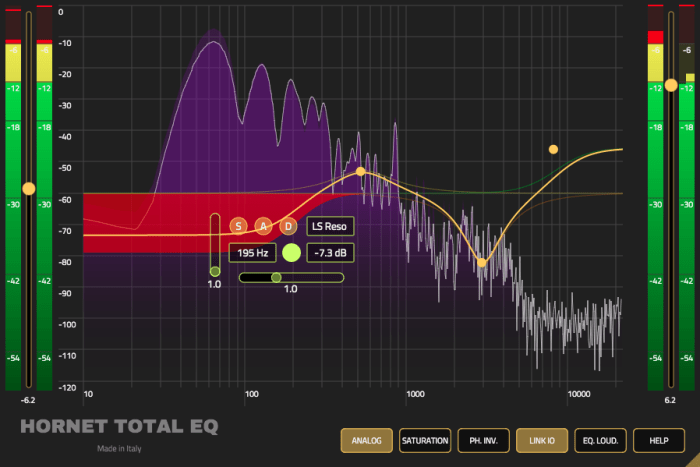 HoRNet Plugins Total EQ