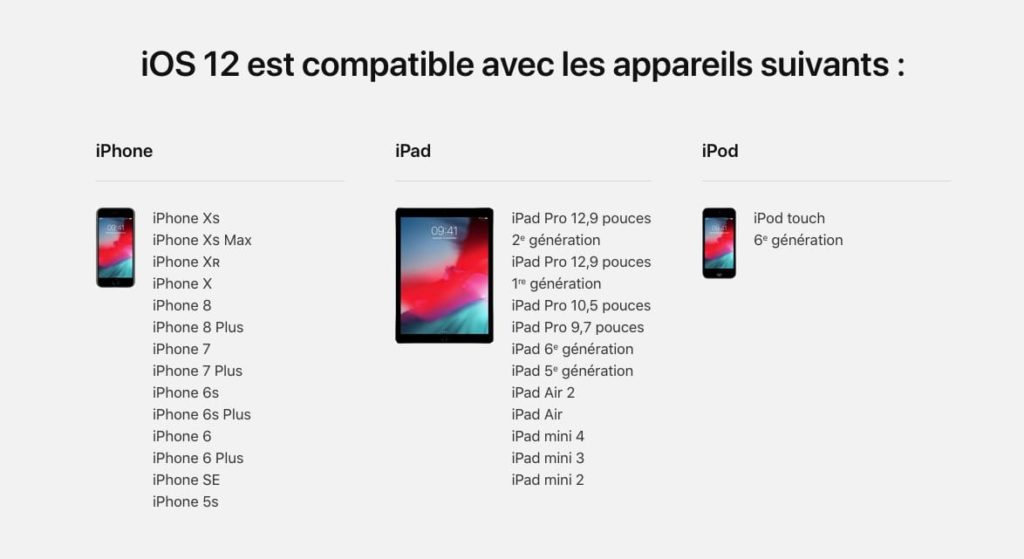 iOS 12 iPhone iPad iPod compatibles