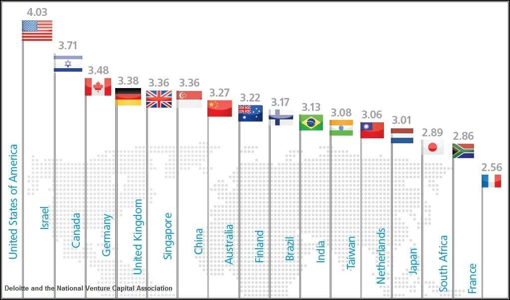 countries-as-destinations