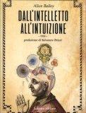 Dall'Intelletto all'Intuizione