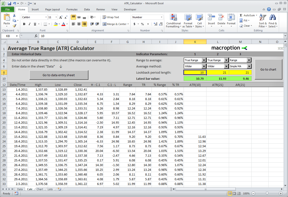 Average True Range Atr Calculator