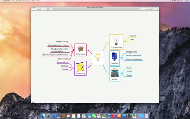 MindNode for Mac