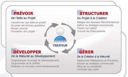 Créer une entreprise à Madagascar
