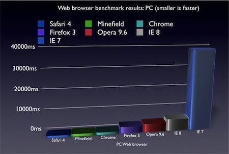 pc_benchmarks2jpg-1