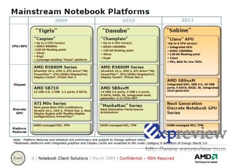 amd-notebook_roadmap_1