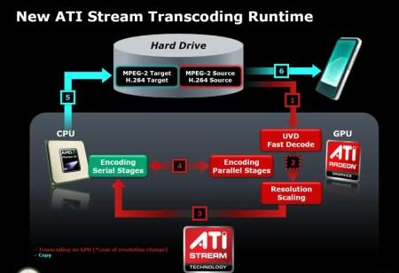 ati_stream_2_01