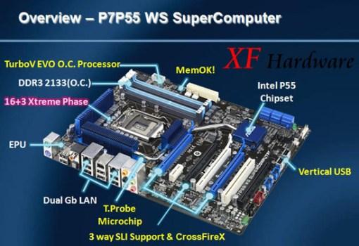 Asus_P7P55_WS_SuperComputer_board_01