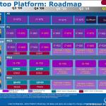 Roadmap Procesadores Intel Q309 – Q310