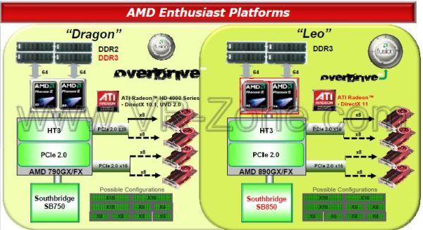 AMD_Leo_2010_1