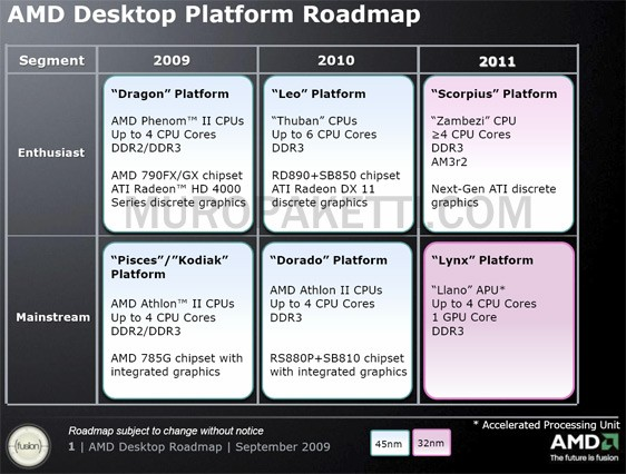 AMD_roadmap_2010