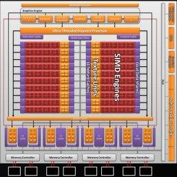 RV870_layout
