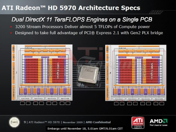 Radeon_HD_5970_arch