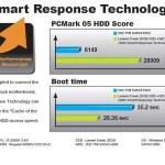 HDD + SDD = Intel Smart Response Technology en placas Z68