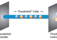 Intel lanzará el KIT de desarrollo para Thunderbolt