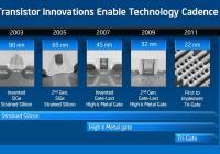 Oficial: Intel anuncia Transistores 3D para Ivy Bridge