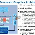 Detalles de la arquitectura de la GPU de Ivy Bridge