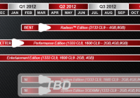 AMD también prepara memorias SODIMM para Notebooks y Netbooks