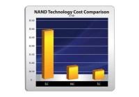OCZ ofrecerá SSD más económicos con memorias TLC