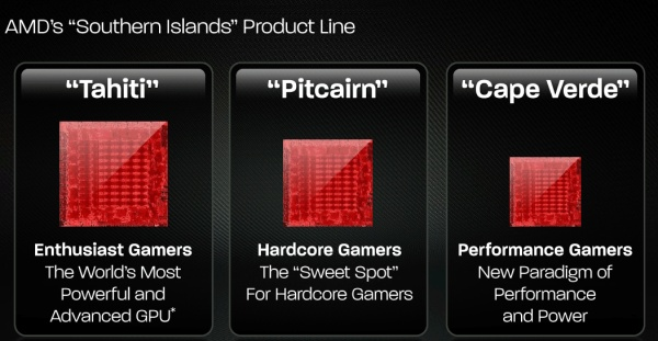 MSI revela fechas para las Radeon HD 7800/7700 (Pitcairn/Cape Verde)