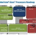 """Intel prepara nuevos Atom """"Cedar View"""" y modelos quad-core para el 2013"""