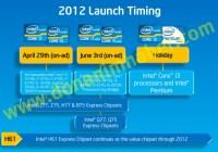 Intel confirma fechas oficiales para Ivy Bridge (Desktop)