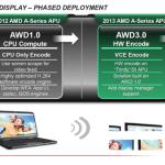 AMD entrará en el video inalámbrico con AMD Wireless Display (AWD).
