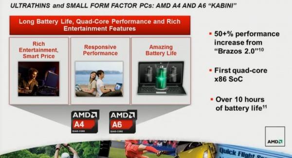 AMD_Kaveri_Kabini_Temash_CES2013_04