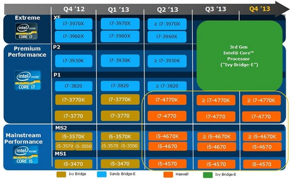 Intel-CPU-Roadmap-2013_1