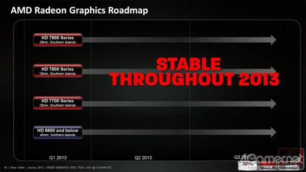 AMD_Radeon_HD7000_series_2013_roadmap_01