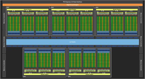 GK110_Block_Diagram_FINAL2