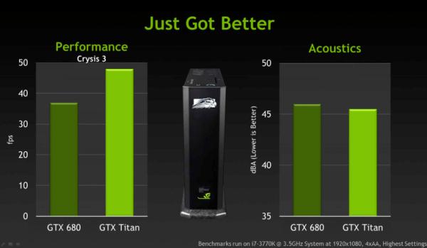 GeForce-GTX-Titan_oficial_04