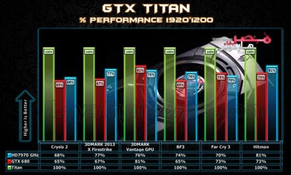 GeForce-GTX-Titan_oficial_09