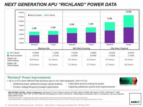 AMD_Richland_11
