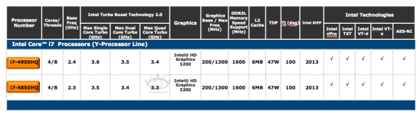 Intel-Haswell-HD-Graphics-02