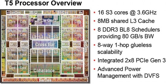 Oracle_SPARC_T4_Overview_01