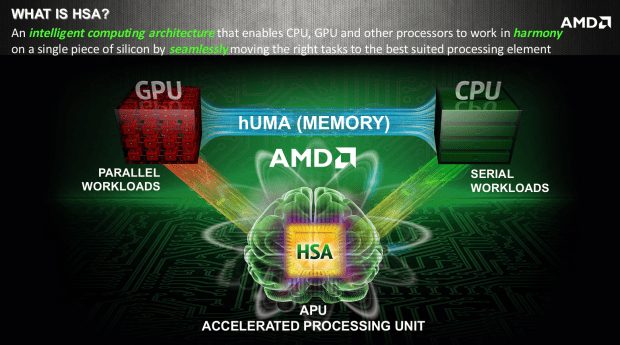 AMD_Heterogeneous_Uniform_Memory_Access_03